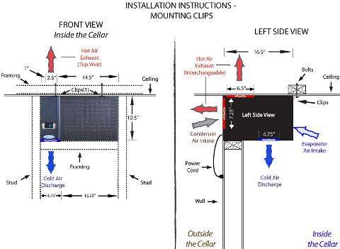 Cellar Pro mounting instructions for 1800 series cooling unit